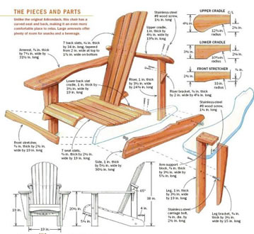 woodworking plans detail